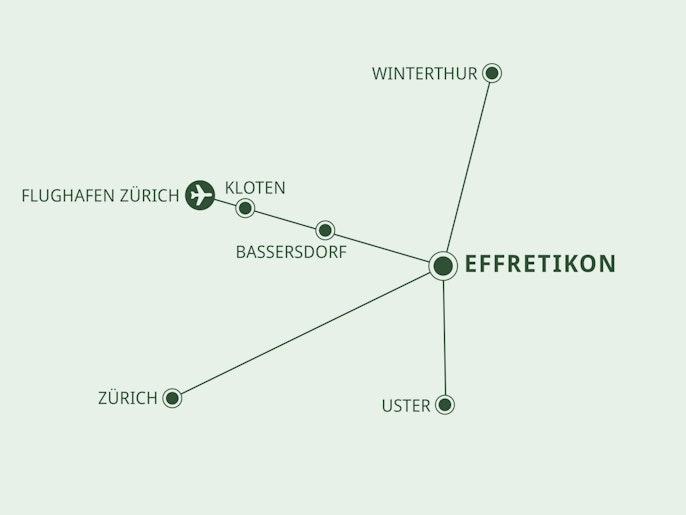 Am Puls: Effretikon liegt exakt zwischen Zürich und Winterthur.